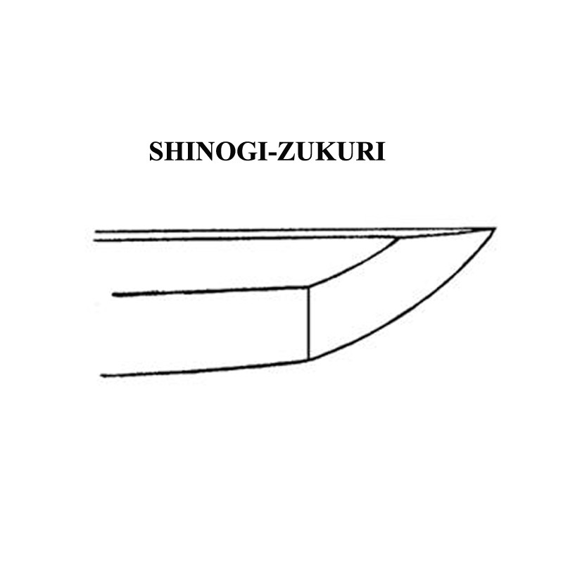 What is SHINOGI-ZUKURI(鎬造り) blade shape?